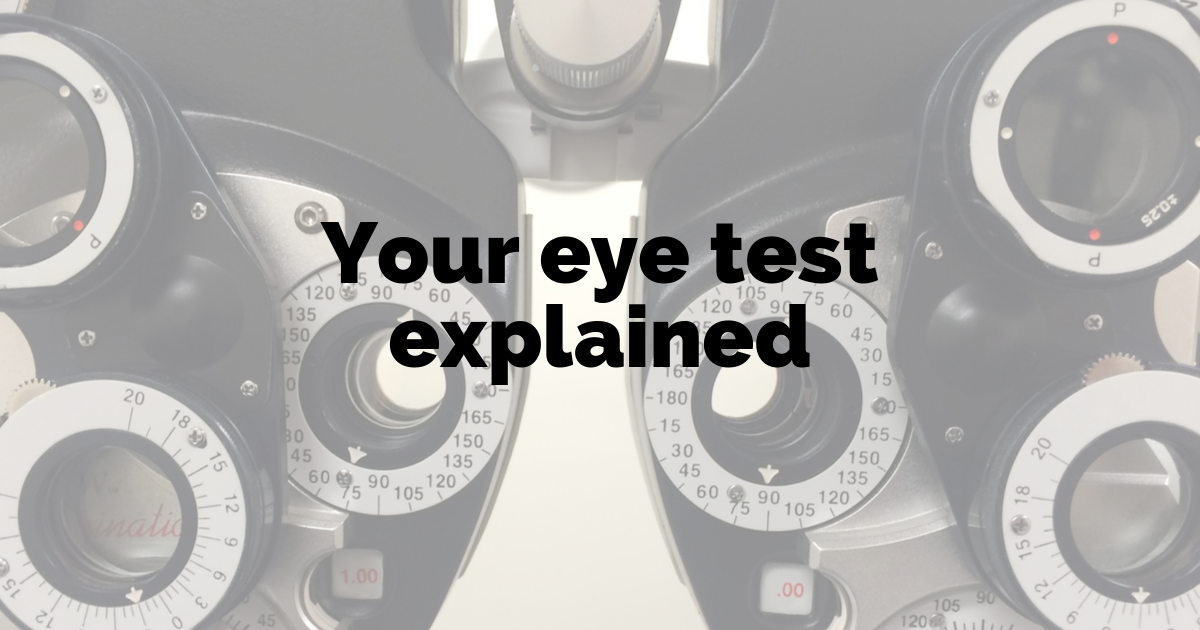 Your eye test explained